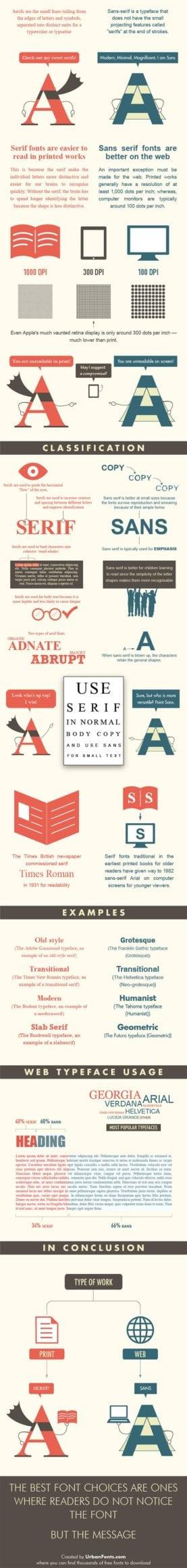 erif-vs-sans-serif-1