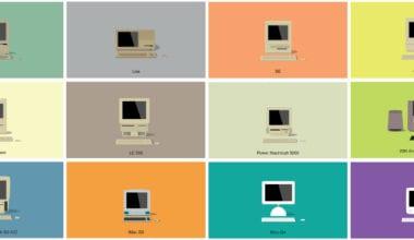 mac 380x220 - Mac v čase – séria ilustrácií