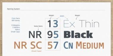 114121 380x190 - Font dňa – Core Sans N (zľava 80%, od 4,80$)