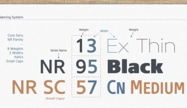 114121 380x220 - Font dňa – Core Sans N (zľava 80%, od 4,80$)