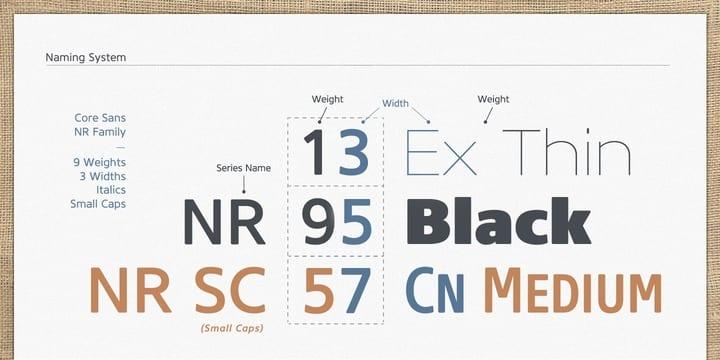 114121 - Font dňa – Core Sans N (zľava 80%, od 4,80$)