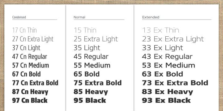 114127 - Font dňa – Core Sans N (zľava 80%, od 4,80$)