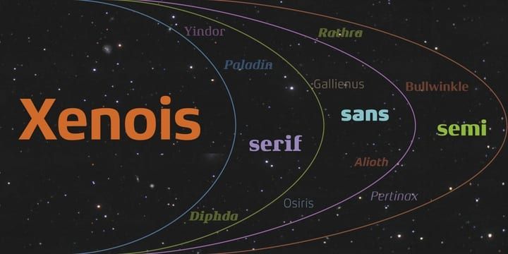 120274 - Font dňa – Xenois Serif Pro (zľava 25%, od 26,25$)