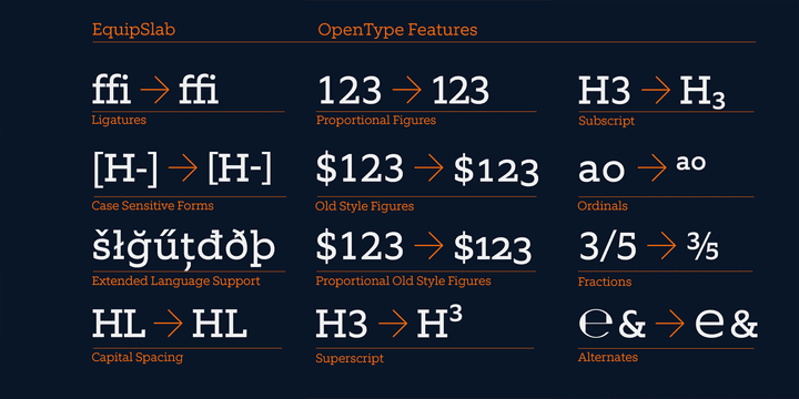130051 - Font dňa – Equip Slab (zľava 50%, od 24,50$