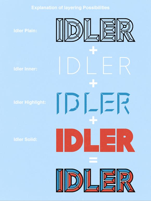 2mfay9 - Idler – kreatívna manipulácia s fontom