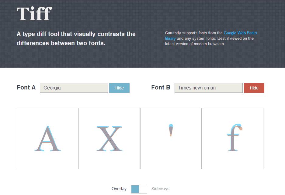 cover - Tiff – aplikácia na komparáciu fontov