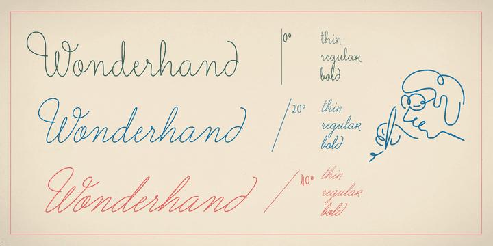 137612 - Font dňa – Wonderhand (zľava 30%, od 18,90 €)