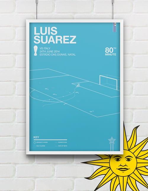 cartel_Uruguay-Frame_template