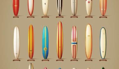 1100 o 380x220 - Side project na dnes – Hybaj na surf!