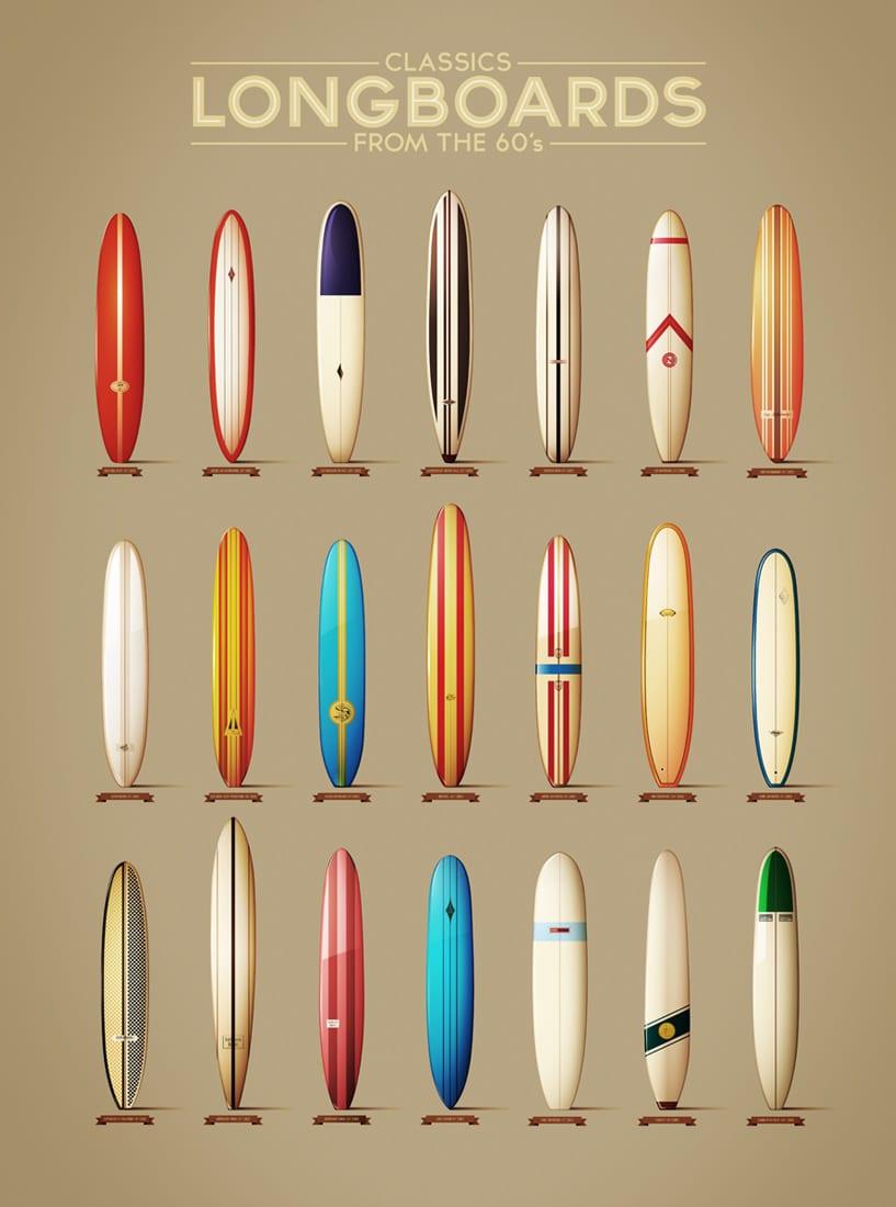 1100 o - Side project na dnes – Hybaj na surf!