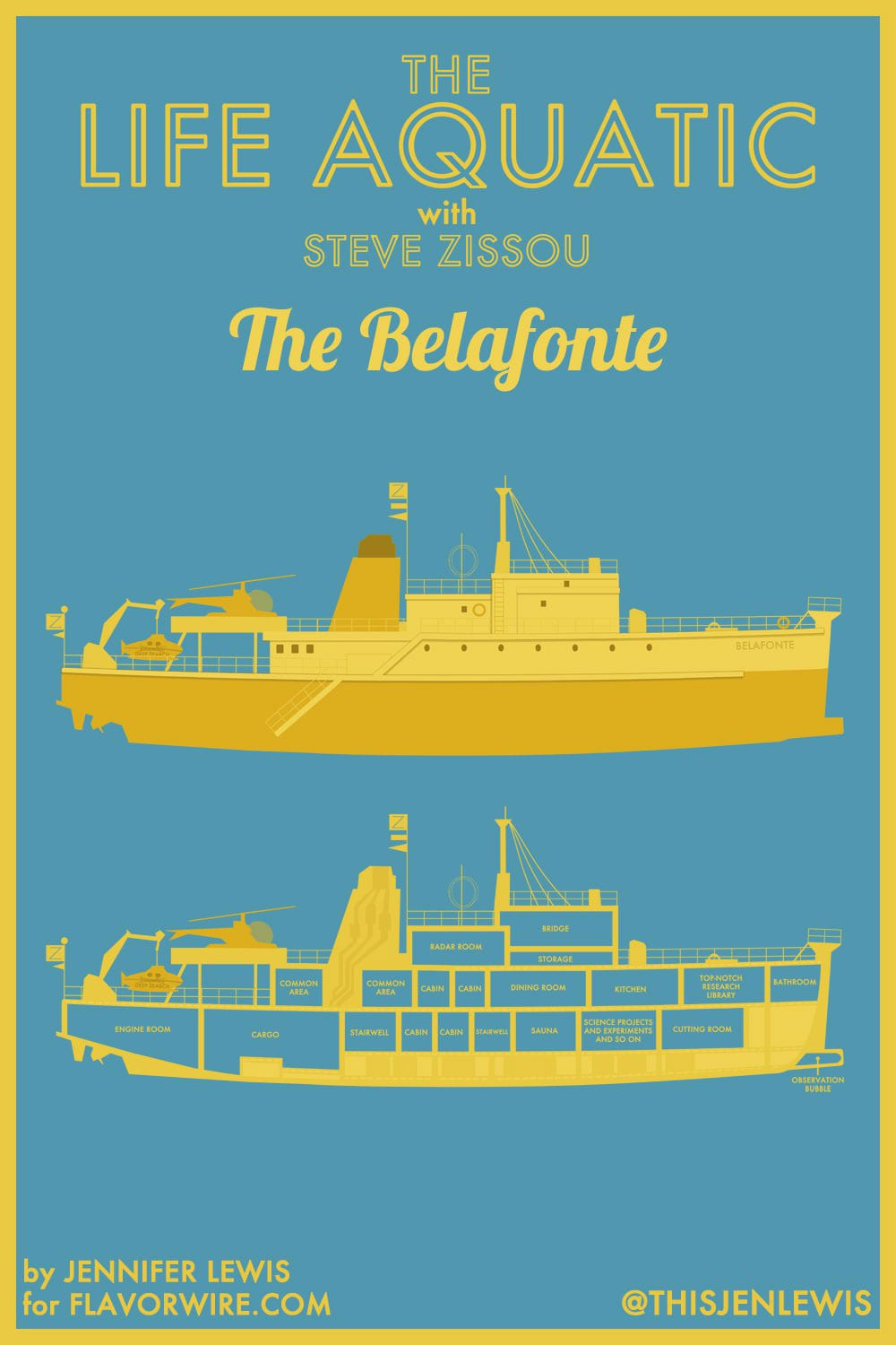 The Belefafonte from the Wes Anderson Floor Plans Collection - Fan art na tému filmy Wesa Andersona