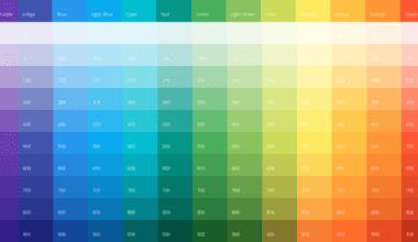 901b03ba0232d92accb3426e9acddfee 380x220 - Material UI Colors – farebné palety ešte jednoduchšie