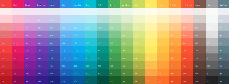 901b03ba0232d92accb3426e9acddfee - Material UI Colors – farebné palety ešte jednoduchšie