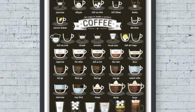 cb3d1ecb422fcdf7a7bbabfca5cfa6ad 380x220 - Káva od výmyslu na jednom plagáte