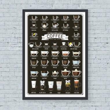cb3d1ecb422fcdf7a7bbabfca5cfa6ad 380x380 - Káva od výmyslu na jednom plagáte