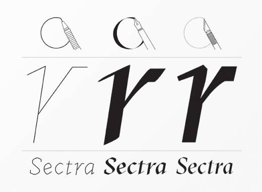 gt-sectra-520x381