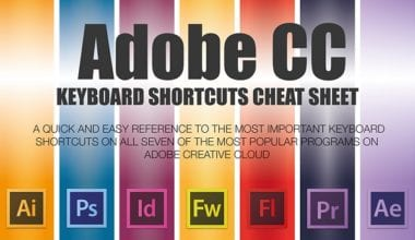 header 380x220 - Creative Cloud - Klávesové skratky v kocke