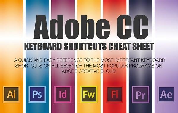header - Creative Cloud - Klávesové skratky v kocke