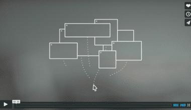 snimka obrazovky 2015 06 21 o 11.17.56 380x220 - Pohyblivá inšpirácia – FiOS Quantum Internet X