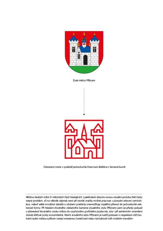 pribram-logo1