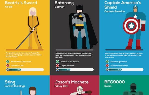 13 - Zbrane superhrdinov i zloduchov v jednej infografike