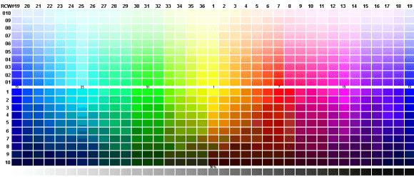Paleta farieb