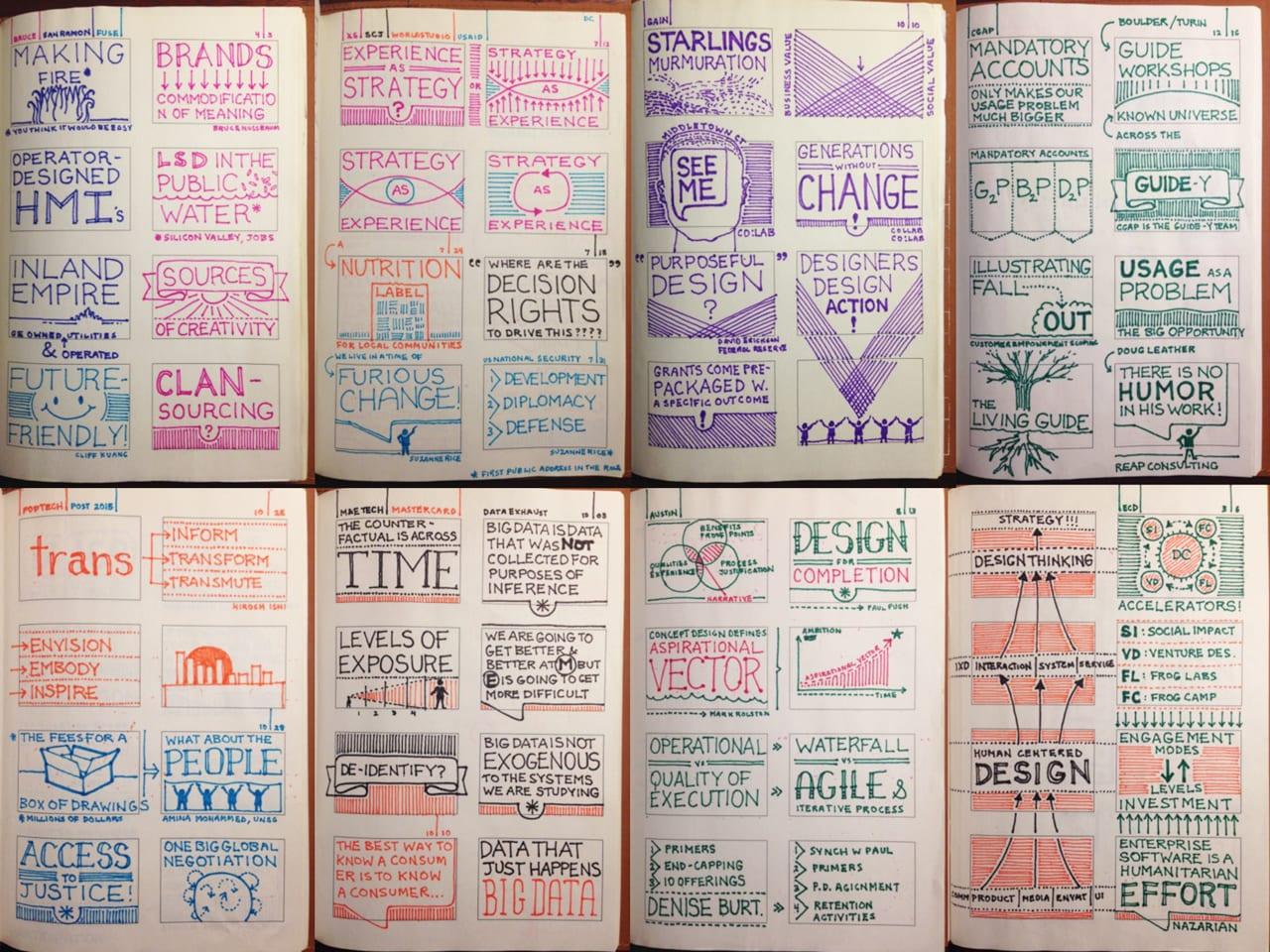 3056991 inline i 4b fabricantnotebook18 16 famous designers show us inside their favorite notebooks copy - Aké zápisníky obľubujú dizajnéri?