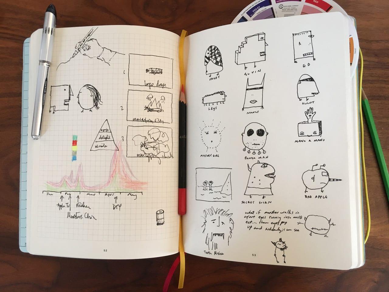 3056991 inline i 6 gutierrez1 16 famous designers show us inside their favorite notebooks copy - Aké zápisníky obľubujú dizajnéri?