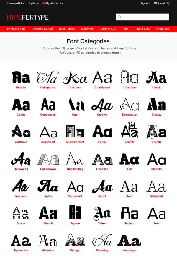 fontcategories