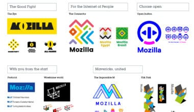 jb Mozilla all routes 1400x990 380x220 - Mozilla mení logo – s pomocou komunity