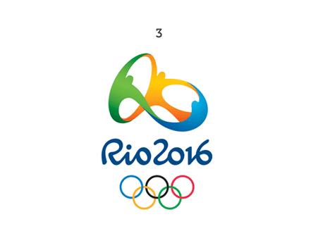 3rio - Logokvíz VIII. – správne odpovede