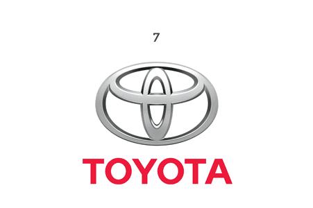 7toy - Logokvíz VIII. – správne odpovede