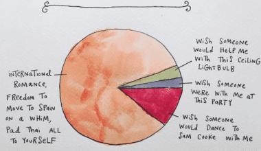 1 Brutally Honest Hilarious Illustrations About Love Dating Mari Andrew 380x220 - Životné situácie vyjadrené v úprimných ilustráciách