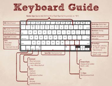 creativeLIVE Ben Willmore Adobe Photoshop Keyboard Shortcuts 1 380x294 - Photoshop: klávesové skratky, ktoré vám ušetria čas