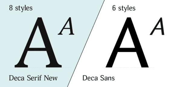 238893 580x290 - Font dňa – Deca Serif New