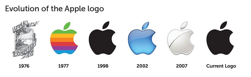 famous brand logos drawn from memory 1 59d24633a51f8  880 - Více než 150 lidí se pokusilo nakreslit 10 velmi slavných log zpaměti. Výsledky pobaví