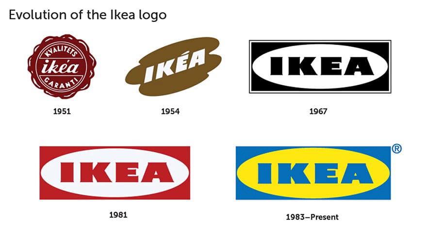 famous brand logos drawn from memory 12 59d24650633d4  880 - Více než 150 lidí se pokusilo nakreslit 10 velmi slavných log zpaměti. Výsledky pobaví