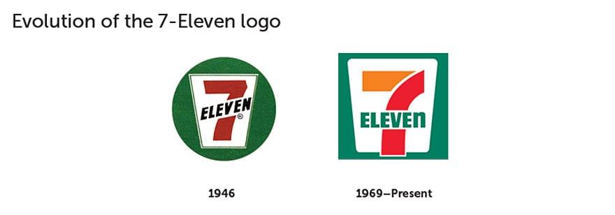 famous brand logos drawn from memory 23 59d2466e3fe4a  880 - Více než 150 lidí se pokusilo nakreslit 10 velmi slavných log zpaměti. Výsledky pobaví