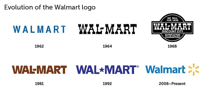 famous brand logos drawn from memory 26 59d246765a121  880 - Více než 150 lidí se pokusilo nakreslit 10 velmi slavných log zpaměti. Výsledky pobaví