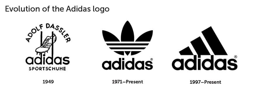 famous brand logos drawn from memory 4 59d2463a433d2  880 - Více než 150 lidí se pokusilo nakreslit 10 velmi slavných log zpaměti. Výsledky pobaví