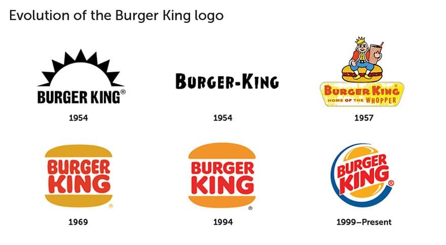 famous brand logos drawn from memory 7 59d2464275efd  880 - Více než 150 lidí se pokusilo nakreslit 10 velmi slavných log zpaměti. Výsledky pobaví