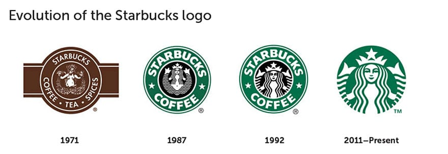 famous brand logos drawn from memory 9 59d2464764ada  880 - Více než 150 lidí se pokusilo nakreslit 10 velmi slavných log zpaměti. Výsledky pobaví