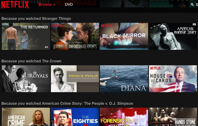 Netflix Recommendations - NETFLIX priznal, že personalizuje dizajn svojich diel podľa užívateľského správania