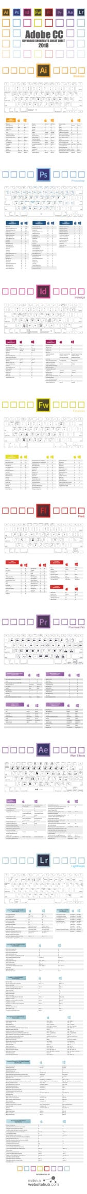 shortcuts - Využite užitočnú pomôcku - klávesové skratky pre Adobe CC!