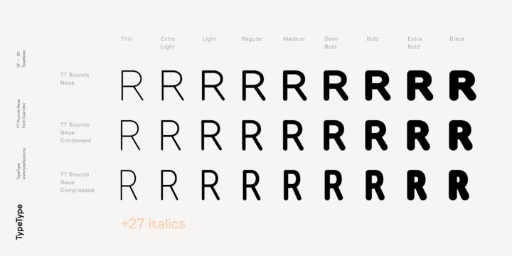 272159 - Font dňa – TT Rounds Neue