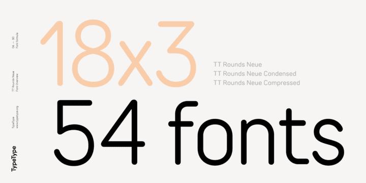 272160 - Font dňa – TT Rounds Neue