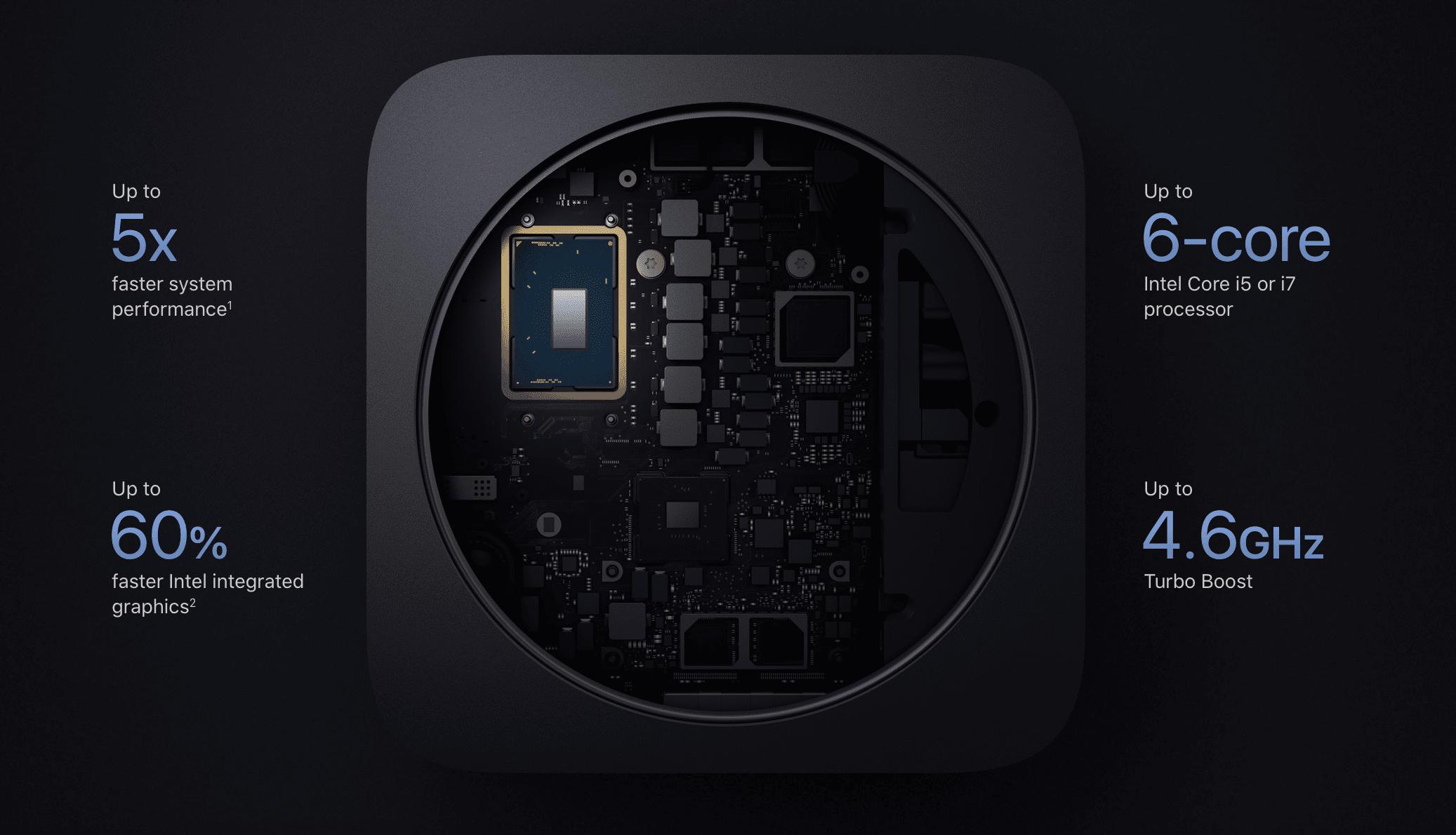 Mac mini - Mac mini sa vracia na výslnie vo veľkom štýle