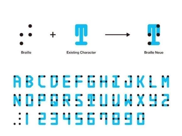 braille neue kosuke takahashi 5 580x435 - Braille Neue: inkluzívna typografia spája Braillovo písmo a viditeľné písmená