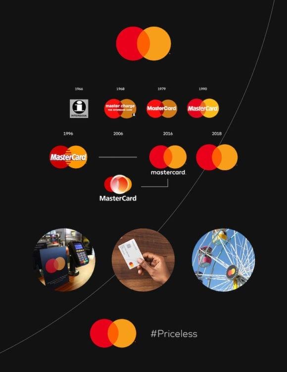 proces 580x751 - Medzi kruhmi: Mastercard má nové logo bez textu