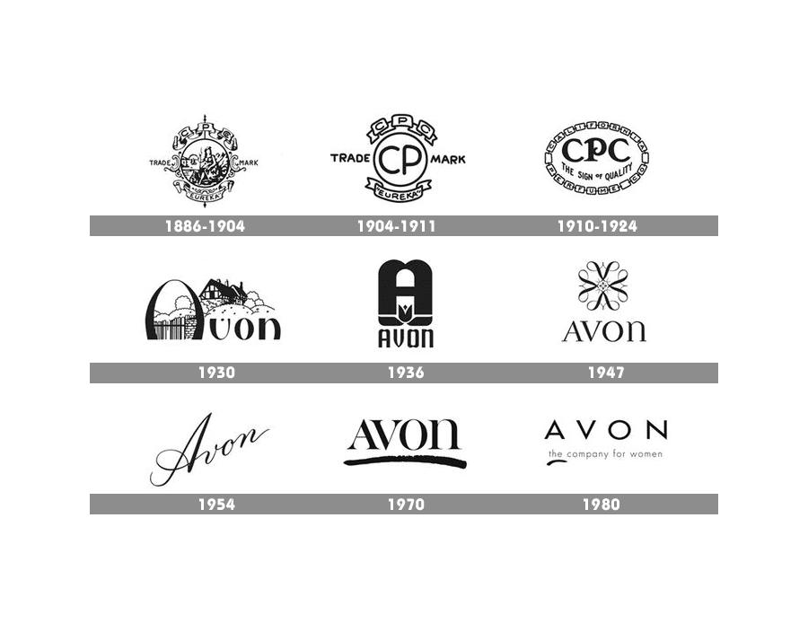 display - Beauty značka Avon představuje nové mladistvé logo